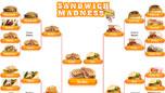 Sandwich Madness