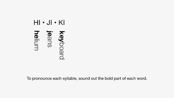 Hijiki Pronunciation