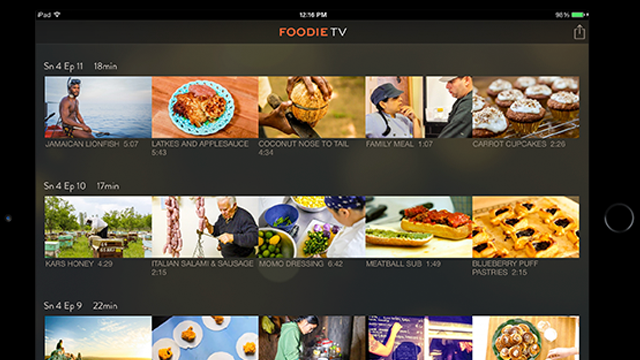 The Year in Food 2014: Food Apps