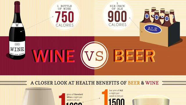 The Year in Food 2014: Infographics
