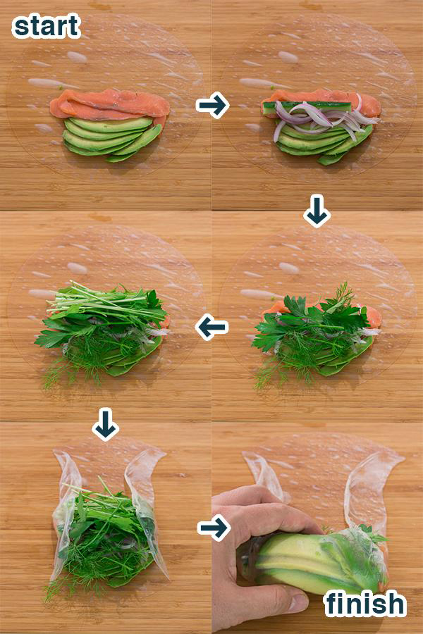 Avocado Lox Summer Roll recipe