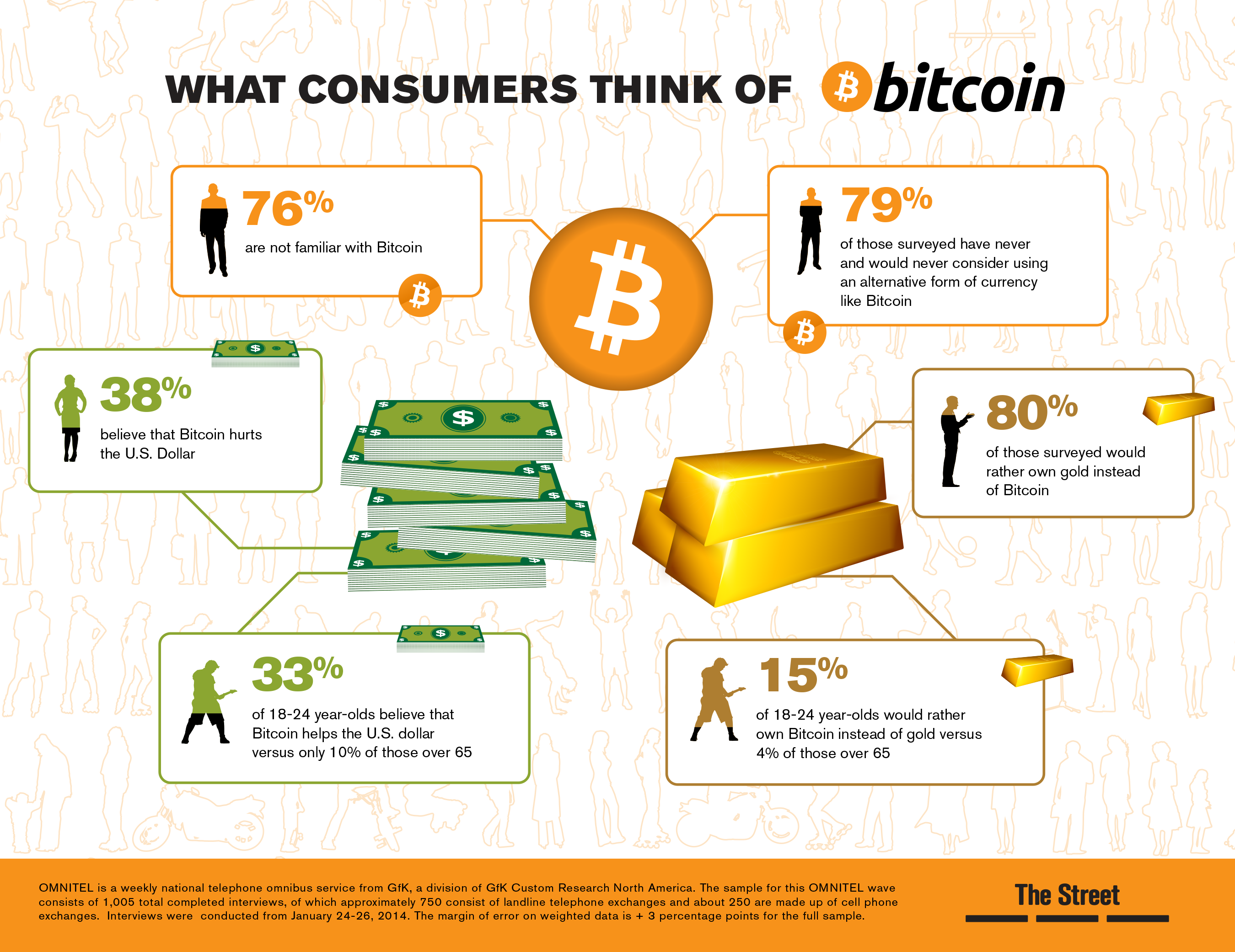 Infographic by TheStreet