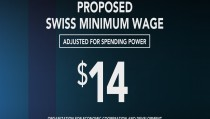Proposed Swiss minimum wage.