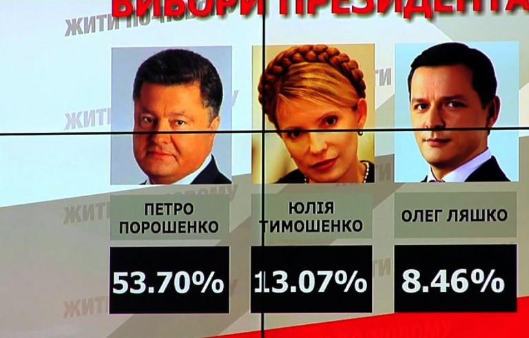 ukrainevote1b