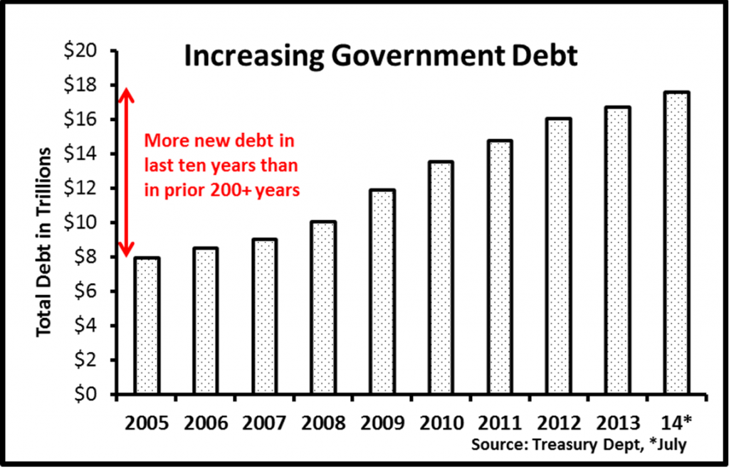 Burnham.Fed debt