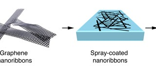 The application of graphene nanoribbon coatings to glass can keep everything from car windshields to skyscraper windows free from ice without sacrificing radio signals or transparency. Graphic by J.M. Tour/Rice University