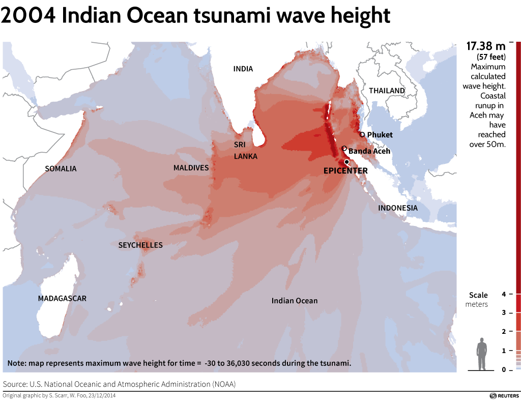 the day that changed tsunami science newshour noaa wave