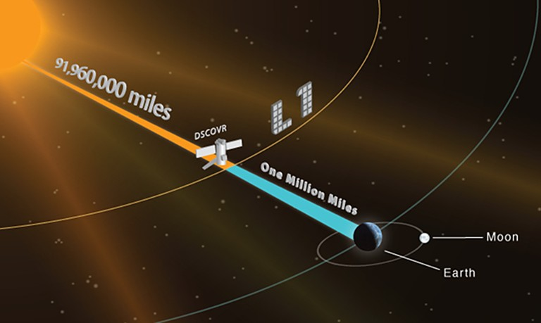 The Deep Space Climate Observatory satellite is scheduled to launch on January 29, 2015. It will orbit between the Earth and the Sun a million miles away, monitoring space weather and taking images of the Earth. Image courtesy NASA.
