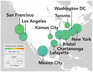 This is how Internet speed and price in the US compares to the
