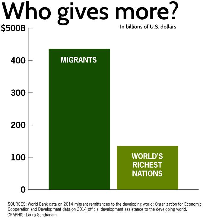 How Migrants Control One Of The Worlds Most Powerful Economic - Most powerful countries of the world 2014