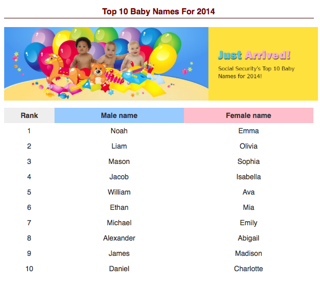 Go Deeper Baby Names