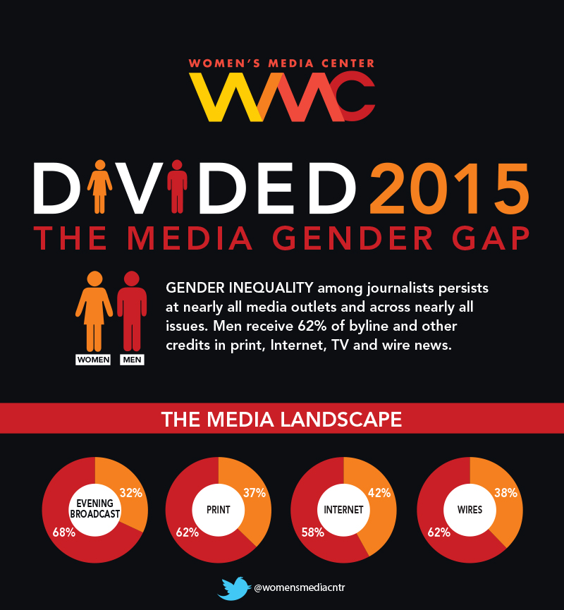 Media gender graphic