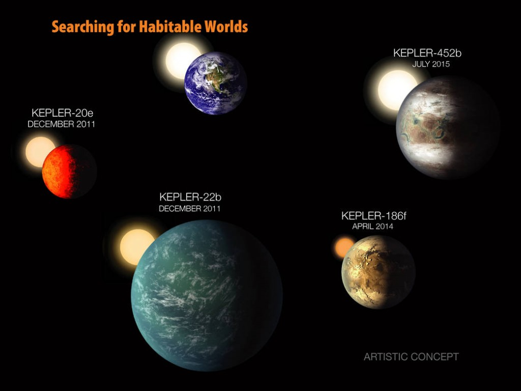 Nasas kepler telescope finds the closest copy of earth to date the sweep of nasa kepler missions search for small habitable planets in the last six pooptronica Gallery