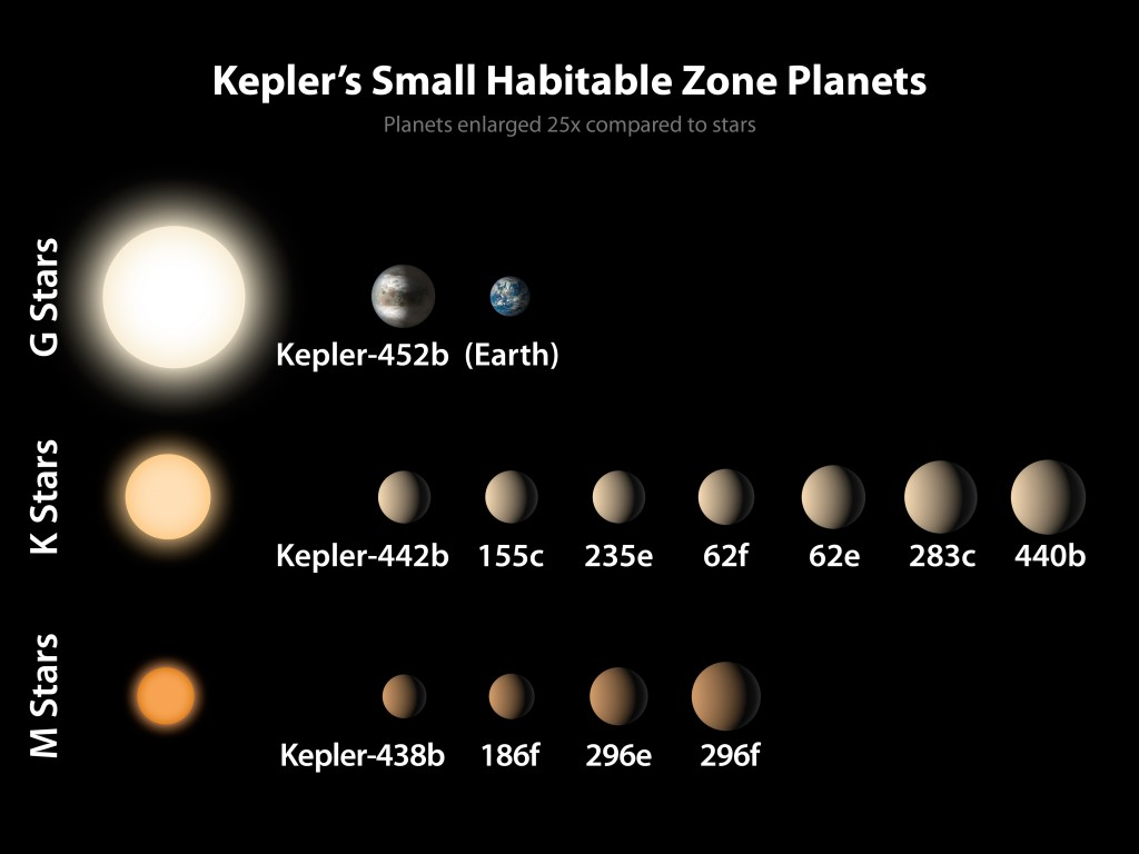 closest planet to earth
