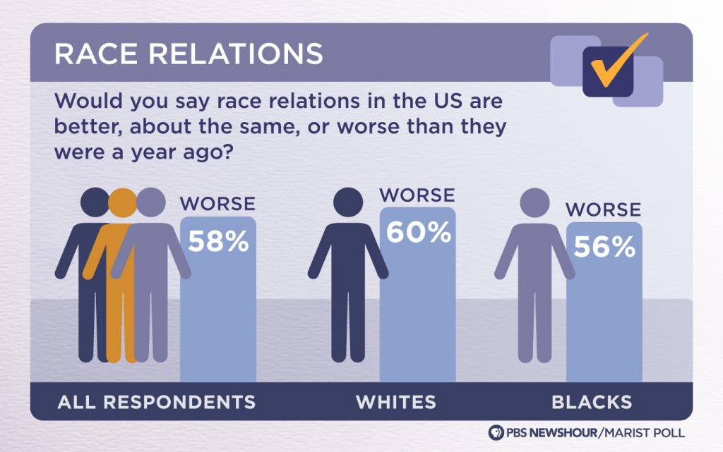race-relations