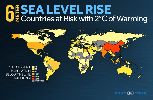estimates suggest that 2 degrees celsius of global warming will lock in at least 20 feet