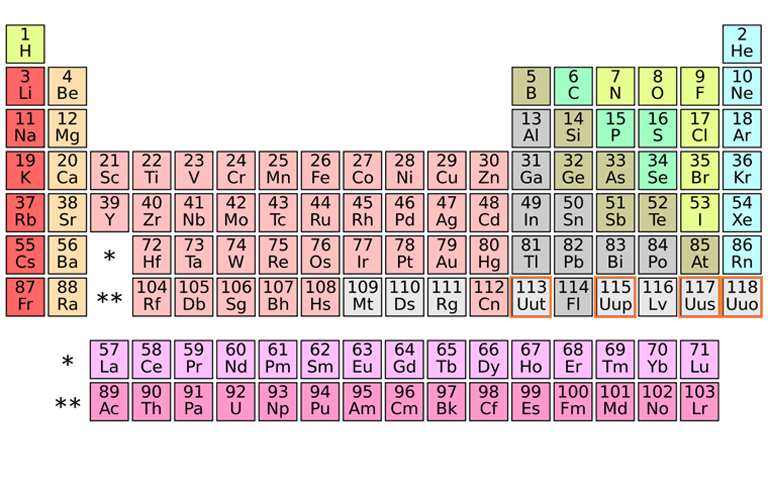 4 new elements complete periodic table's seventh row | PBS NewsHour
