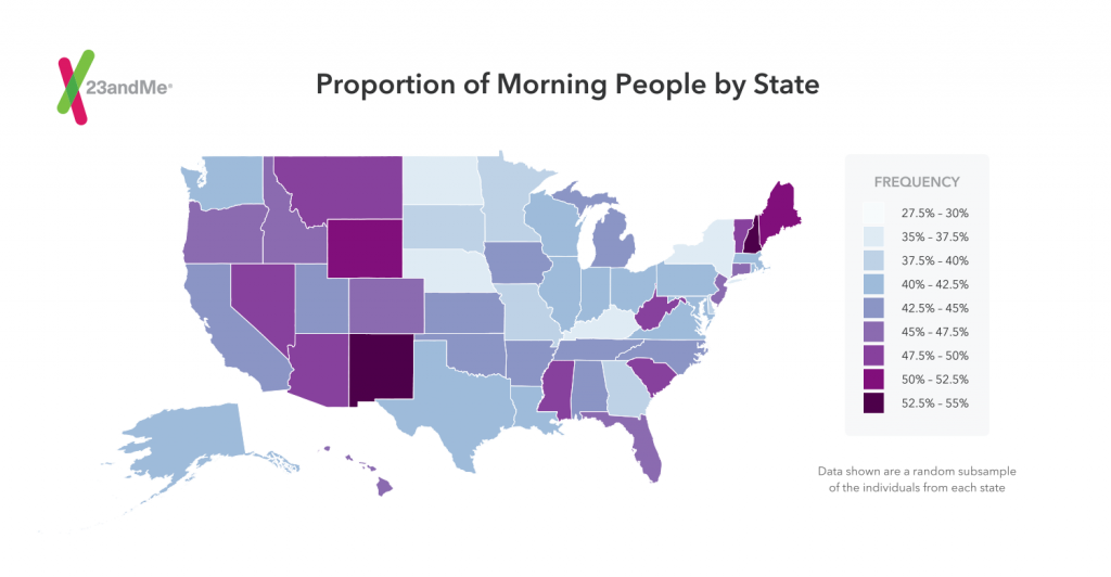 Proportion of morning people by state. Photo by 23andMe