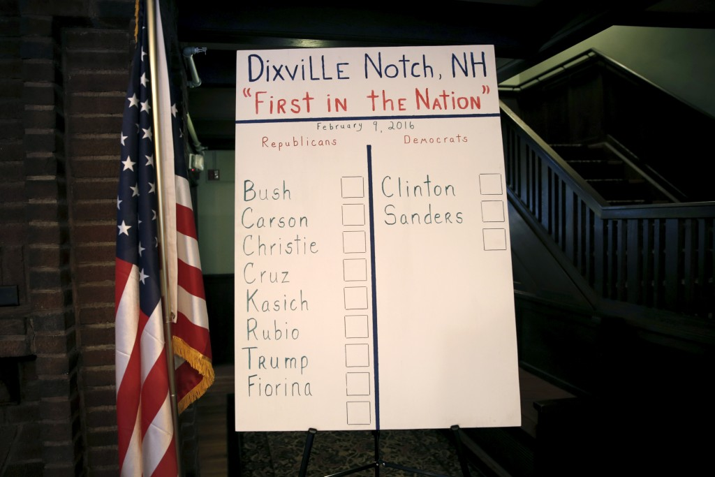 A board to record votes of the nine registered voters of Dixville Notch, New Hampshire, is seen before voting begins for the U.S. presidential primary election in Dixville Notch. Since 1960 residents of Dixville New Hampshire cast the first election day ballots of the U.S. presidential election moments after midnight. Photo by Mike Segar/Reuters