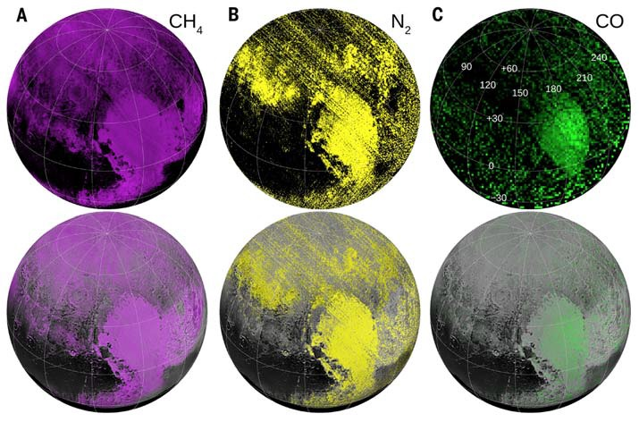 Maps of Pluto's volatile ices methane (CH4, left), nitrogen (N2, middle) and carbon monoxide (CO, right), as measured by New Horizons' Linear Etalon Imaging Spectral Array. Photo by Grundy WM et al., Science, (2016)