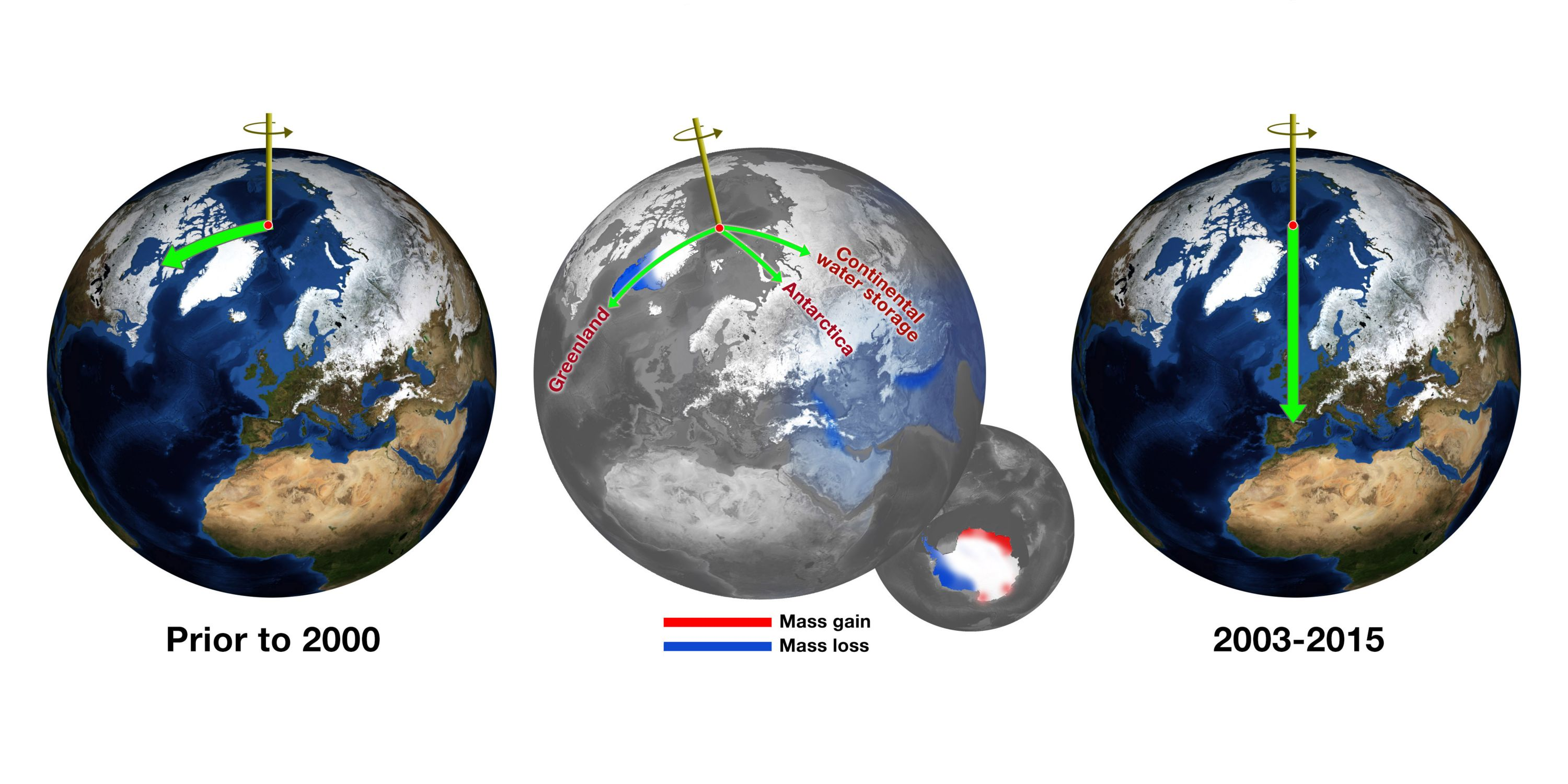 NASA: Earth's poles are tipping thanks to climate change | PBS NewsHour