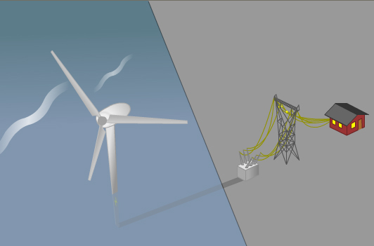 Online NewsHour: Wind Power | Animation: Wind Turbine
