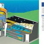 NRC Licenses First New Nuclear Reactors in Decades