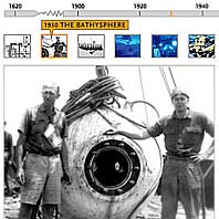 Submersibles Through Time