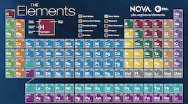 Periodic Table color