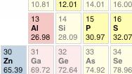 Nova official website nova elements app its elemental in this interactive periodic table urtaz Images