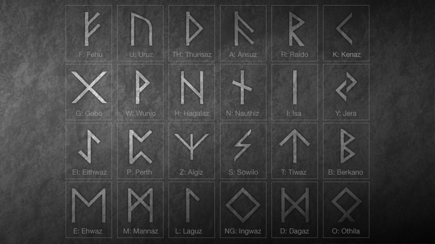 write name in runes