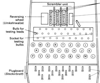 diagram of Enigma