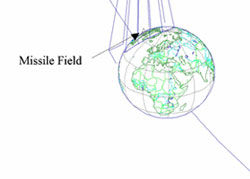 hypothesized view of U.S. missile fields