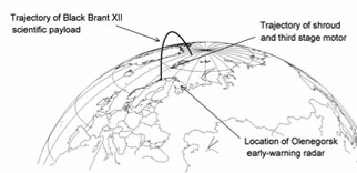 trajectory of the Black Brant XII sounding rocket