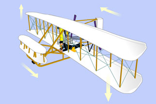 Congratulate, wright brothers the fist plane very valuable
