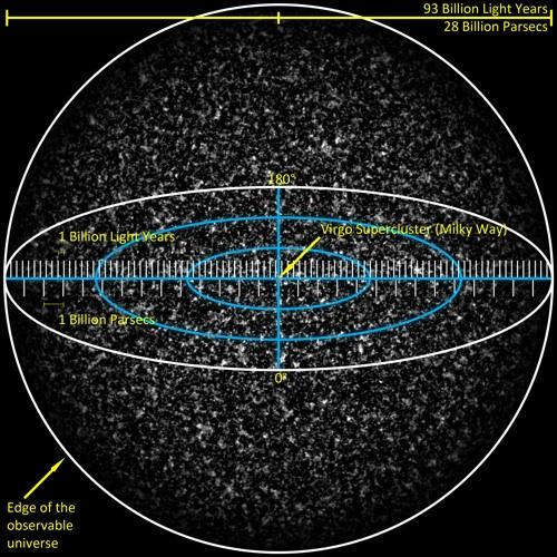 Observable_Universe_500