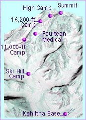 Map of climbing route