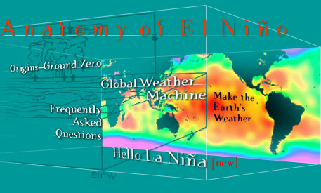 Anatomy of El Niño - see links at bottom of page for navigation