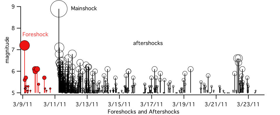 02_Aftershocks11_23March.jpg