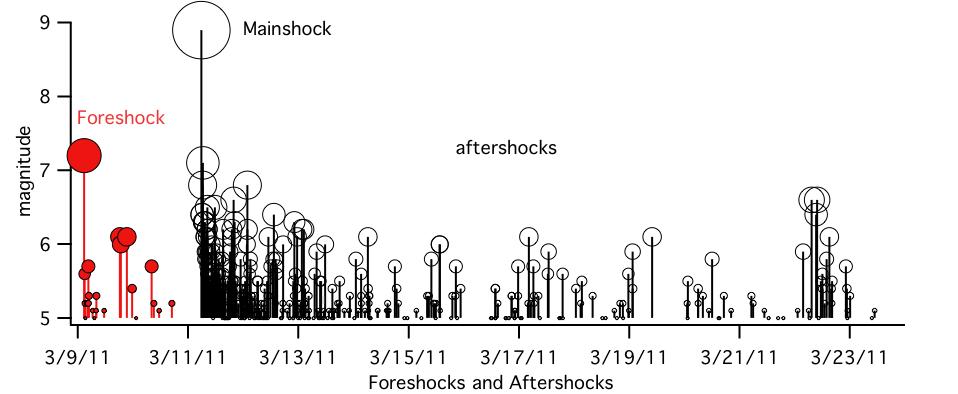 02_Aftershocks11_23March.jpg