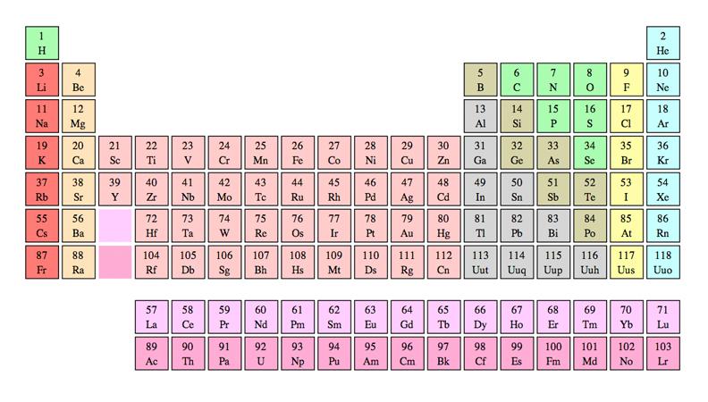 periodic_wikimedia.jpg