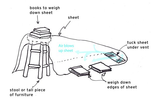 "Judy Lee's ""How to make a blow-up tent""-blowup_tent_2-1.jpg"