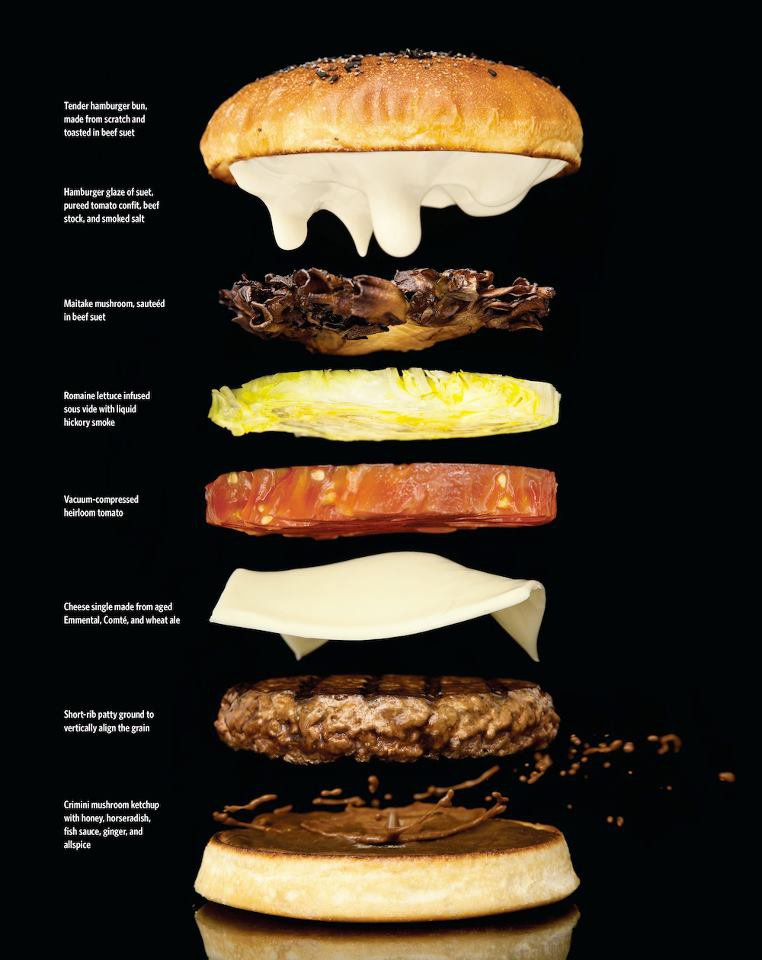 Staff Picks - December 7th, 2012-burger.jpg