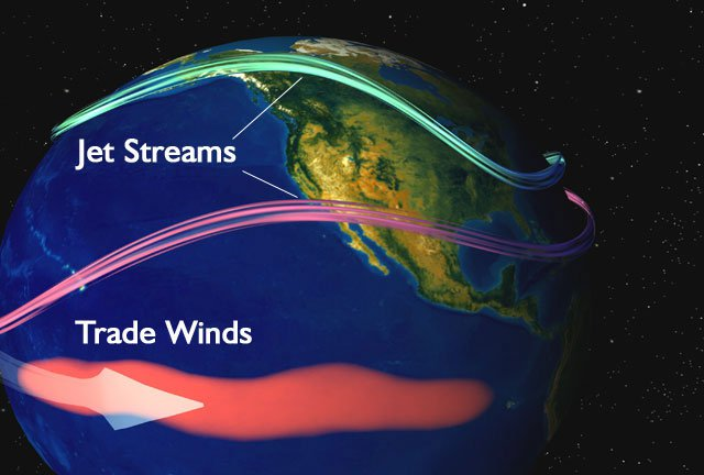Jet Stream affected by El Nino
