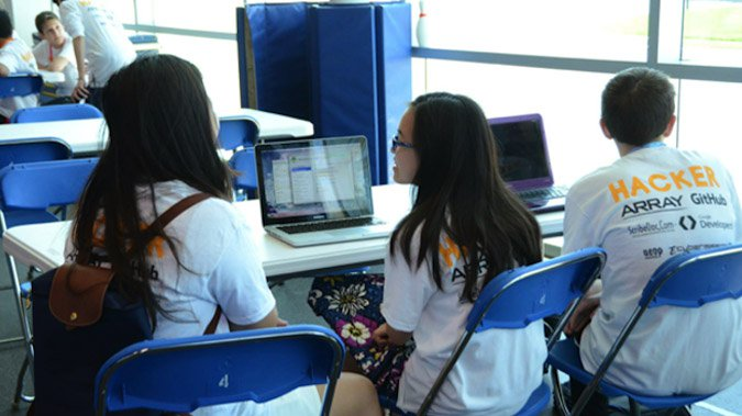 How Can Hackathons Support STEM Learning and Girls?