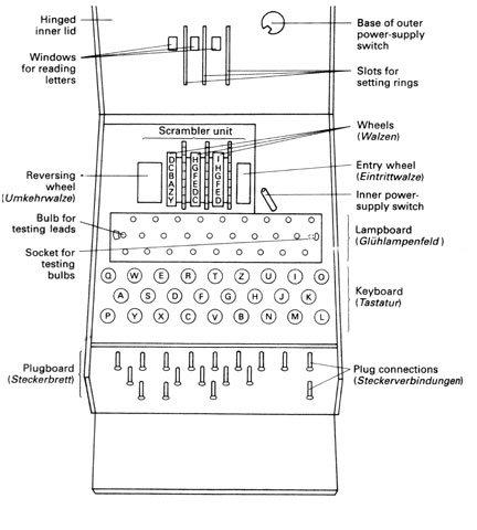 enigma diagram