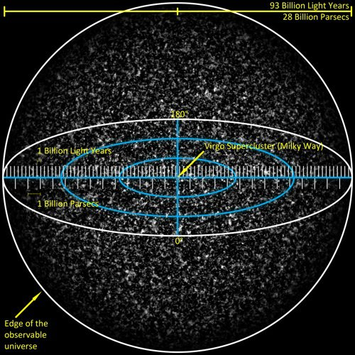 How large is the observable universe?-observable_universe_500.jpg