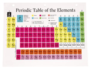 Cheering For The Periodic Table-periodic_table_copy.jpg