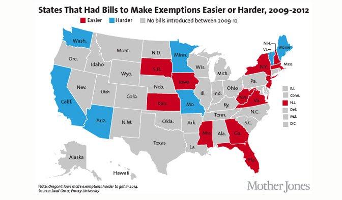 Vaccine bills