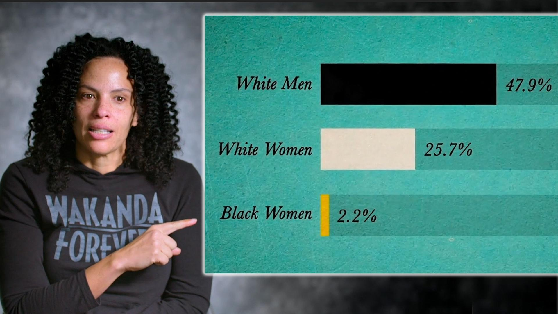 The Unique Challenges of Being a Black Woman in STEM Hero